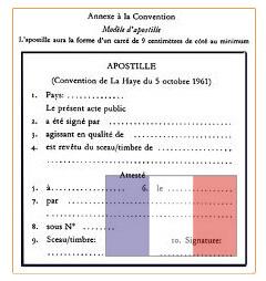 апостиль во Франции